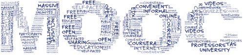 MOOC Word Cloud